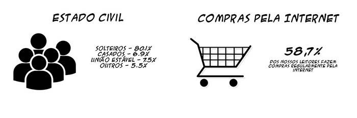 estado-compras