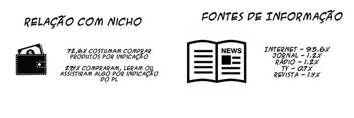 nicho2