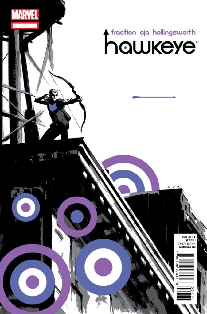 Dossiê: Gavião Arqueiro – Clint Barton