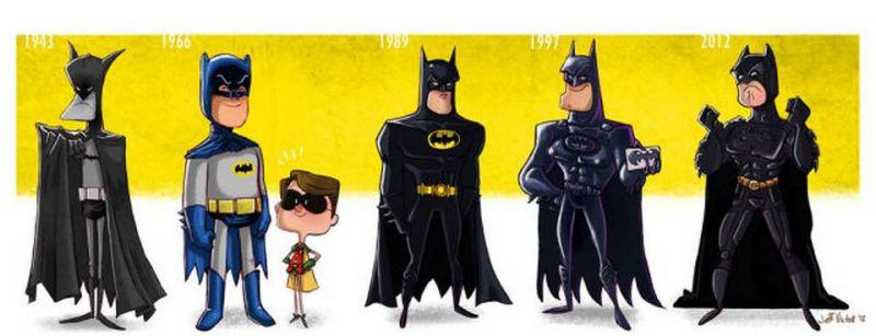 Batman | A evolução do homem-morcego nas telas de cinema e tv