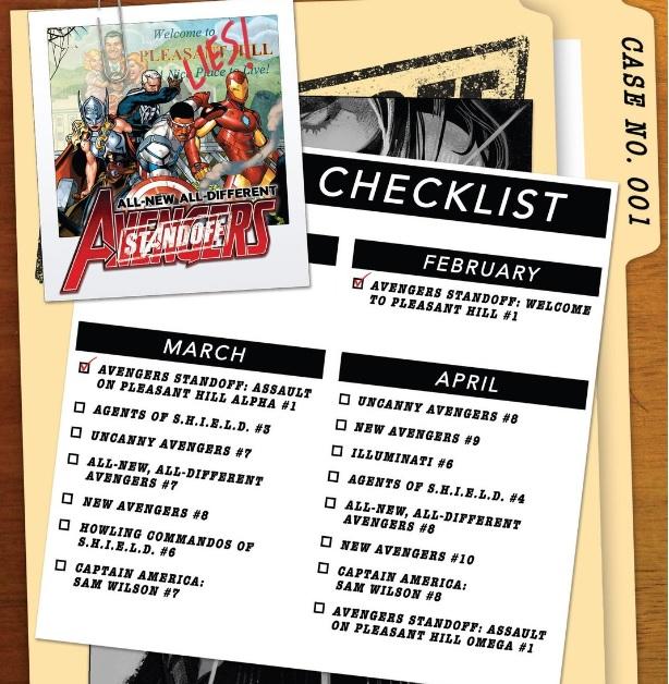 Standoff-Checklist